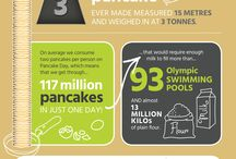 Infographics / Fun stats, facts and figures.