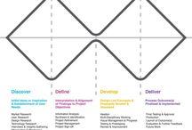 Process visualization