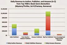 Blog Posts for Indie Authors