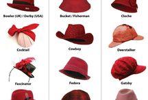 Hats Across the Centuries / Fashion