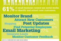 Social Media / Board related to Social Media