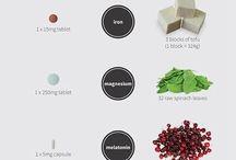 Nutrition / by Kris Green
