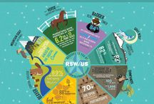 """Agency of the Future - 8 Animal Traits You Need to Future-Proof Your Agency / Through our agency new business research, we have identified eight traits that agencies need to possess to """"future-proof"""" their business, and thrive as our changing industry tosses up new challenges and serves up tremendous opportunities.  Our new infographic, 8 Animal Traits You Need to Future-Proof Your Agency, describes the characteristics for success.    / by RSW/US Agency New Business"""