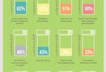 Drug Facts Graphics