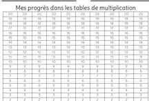 mes progres tables multiplication