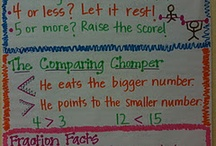 Anchor Charts / All types of anchor charts...pin them here! :) Only anchor charts, please!