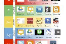 Chromebooks - Pedagogy