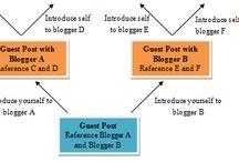 Blogging: Guest Posts