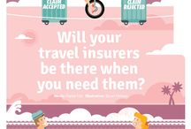 Travel insurance small-print perils! / 'Which? Travel magazine' commissioned a full page editorial illustration representing the precarious nature of choosing travel insurance and the perils of untrustworthy agents and the discrepancies in their contracts – do they have you covered as much as you think they do?