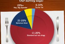 Saver Polls / We asked, you answered... / by Capital One 360