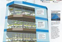 Architecture : Urban  Farming