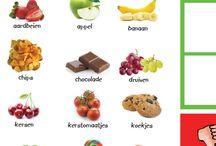 wat eet jij?