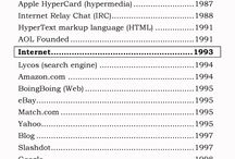 MCOM 5318 / Advanced Social Media Resources