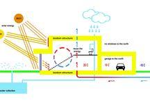 eco energy efficient ideas