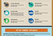 Save Energy, Water, Money! / Tips on saving energy, conserving water, and protecting your wallet with these home tips!