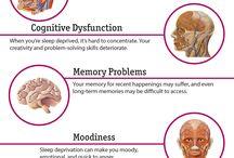 Central Sleep Apnoea