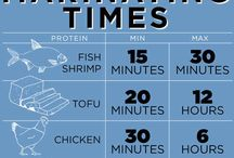 how long to marinate