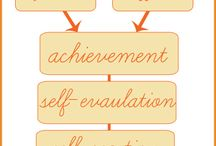 guide to self-improvement