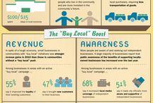 Local infographics