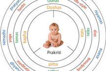 Pitta type
