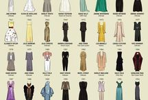 Modehistoria