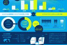 ウェブデザイン  グラフ