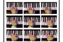 Pianolær