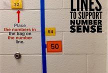 Grade 2: Numeracy
