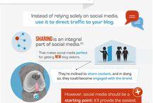 Digital media, winning! / Infographics and handy tools that might impress you. / by Sebastiaan De Coninck