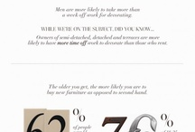 Lifestyle & Living Infographics / Lifestyle, Home decor and living / by Infographics Archive