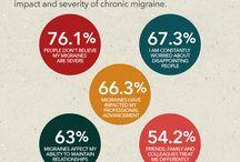 Migraine / Various migraine stuff / by Stacia Seaman
