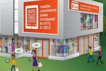 Infographics Retail