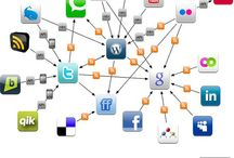 Social Media / by e your marketing