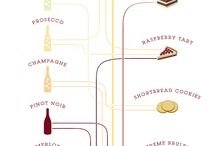 Wine Pairings / Everything taste good with wine
