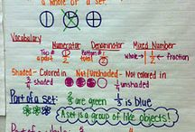Anchor Charts / by Amanda @ Two Blue Pillars