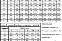 Cálculo de Concreto