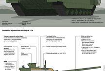 Vojenská téma