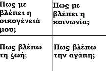 τεστ1