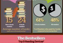 Books: eBooks, eReaders, AudioBooks / Info relating to ebooks and ereaders. #ebooks #ereaders #audiobooks