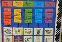 Grade 1- Investigations / A board for grade 1 investigations centre ideas