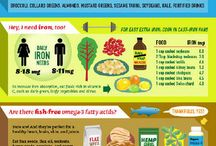Vegan Charts