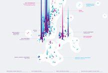 Infographics / by Heather Bradley