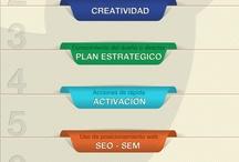 #Marketing #Mercadeo