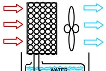 Cool Diagrams / Diagrams drawn to show simply how things work