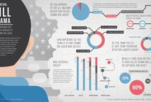 Infographics - Government
