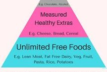 diets..