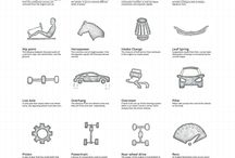 car parts website