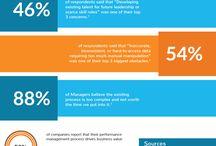 Infographics / Human resources infographics