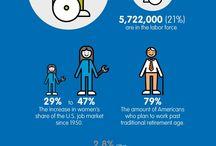 #Workplace #Diversity