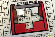 number tool kit